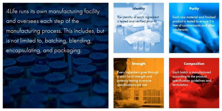 4life manufacture process